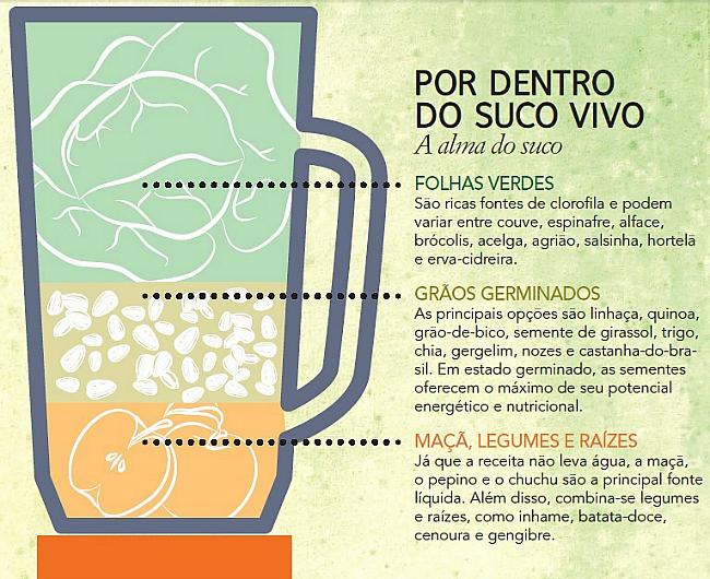suco-verde-emagrece-receita